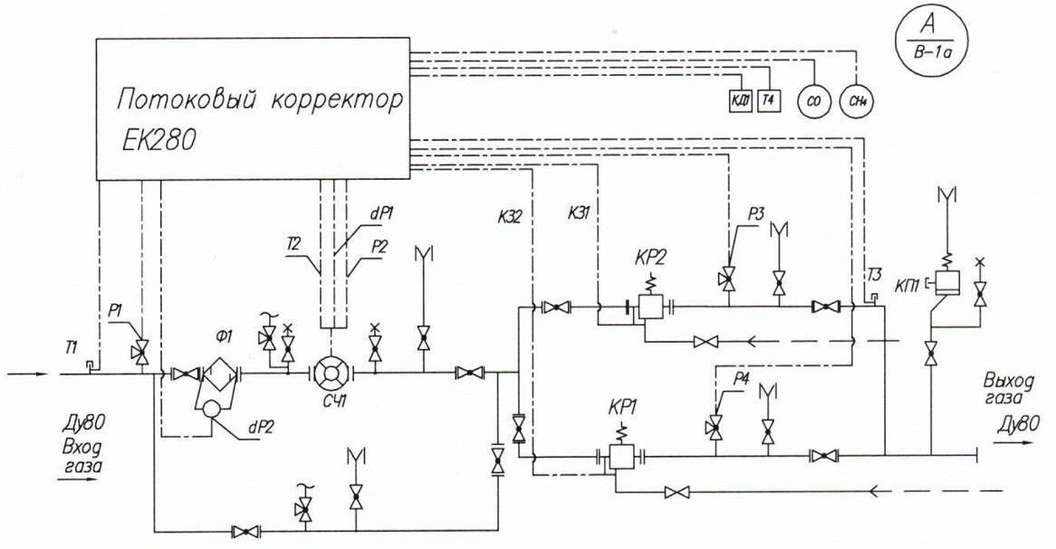 Схема применения потокового