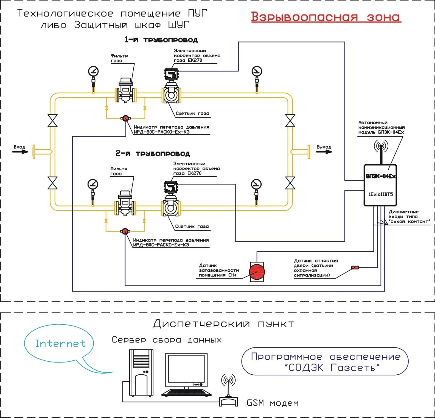 вк-g40 схема подключения к корректору