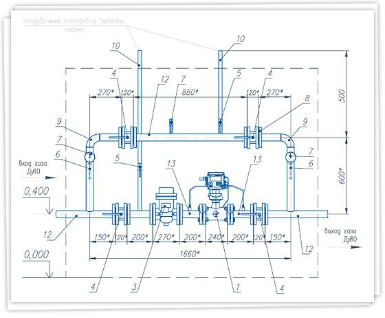 схема УУРГ CГ-ЭК-Р-25…100